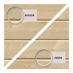 Woodfeeling Holz Gartenhaus Bastrup 1  im Set mit Anbaudach 2 m breit- 28mm Blockhaus Pultdach - Farbe: naturbelassen