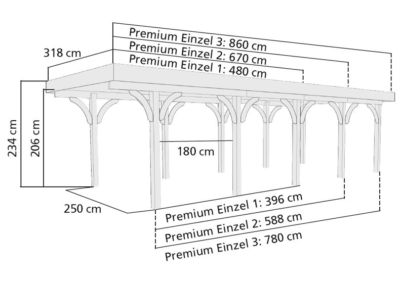 Karibu Holz Einzelcarport Premium 1 Variante C inkl. zwei Einfahrtsbögen - Stahl Dach