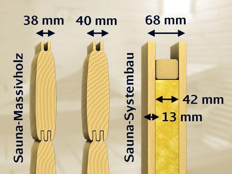 Karibu Heimsauna Farin (Eckeinstieg) Ofen 9 KW externe Strg easy Kein Kranz 68 mm Systemsauna