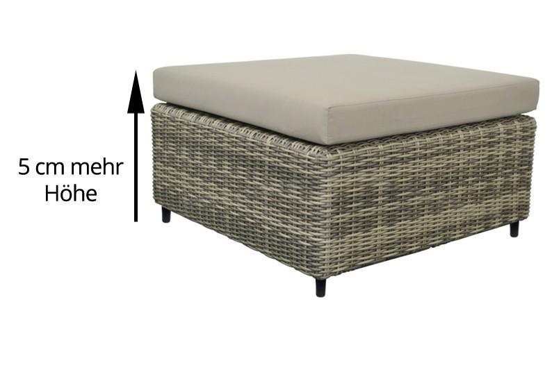 Garden Select Turino Lounge Fuß Für Höhere Sitzhöhe Farbe Schwarz