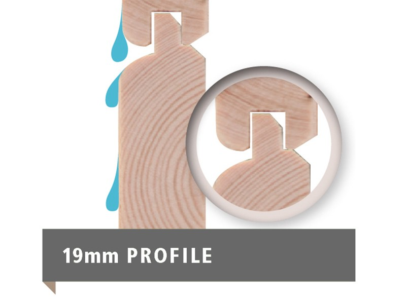 Woodfeeling Holz-Gartenhaus Schwandorf 5 mit Anbaudach 2,8m - 19 mm Schraub-/Stecksystem - naturbelassen