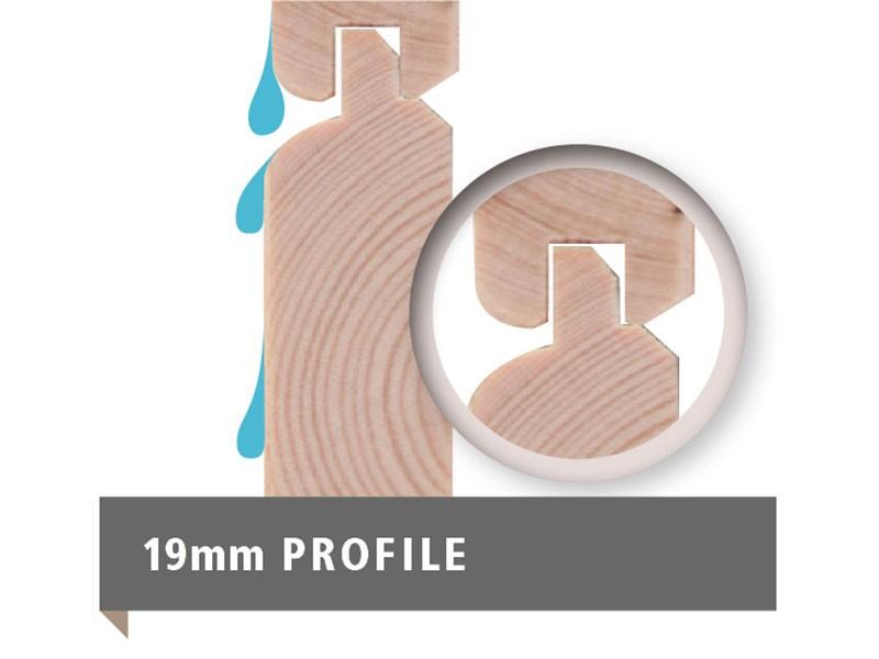 Woodfeeling Holz-Gartenhaus Retola 4 inkl. Anbauschrank - 19 mm Schraub-/Stecksystem - naturbelassen