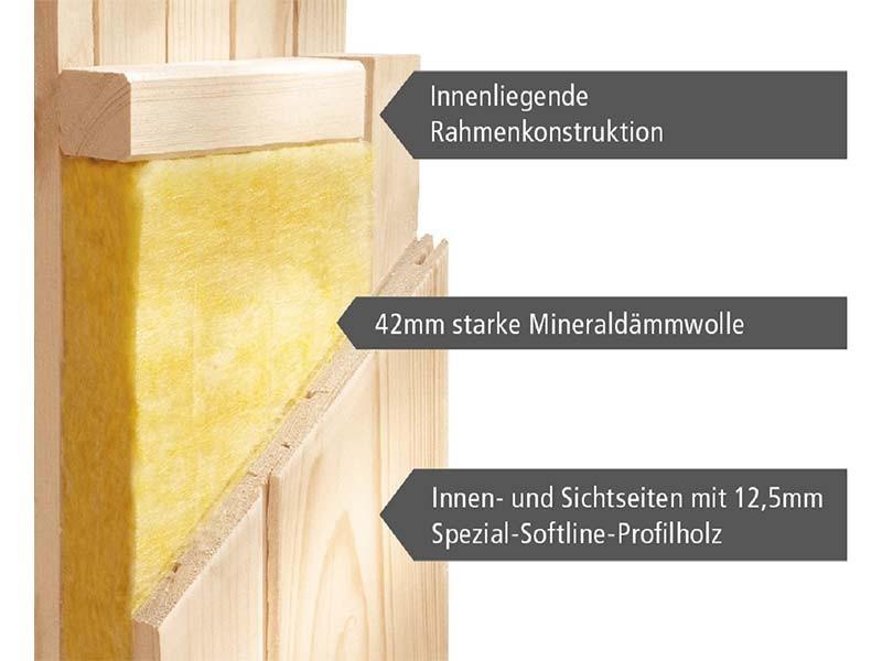 Karibu 68mm Systemsauna Minja - Plug&Play - Fronteinstieg - Ganzglastür klar - mit Dachkranz - 3,6kW Plug&Play Saunaofen mit integr. Steuerung